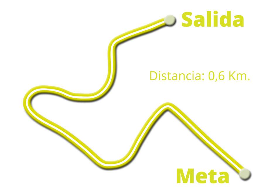 circuito-Ibardin